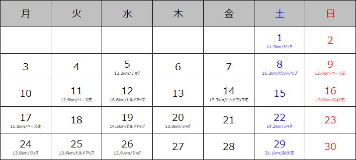 f:id:itotto:20200128004659p:plain