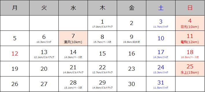 f:id:itotto:20200129004336p:plain