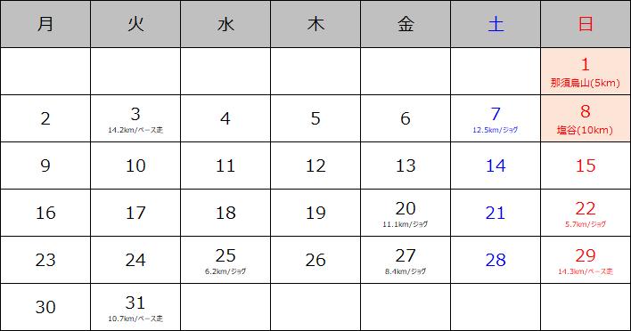 f:id:itotto:20200203005140p:plain