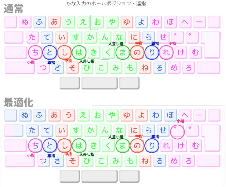 f:id:itouhiro:20091109071539p:image