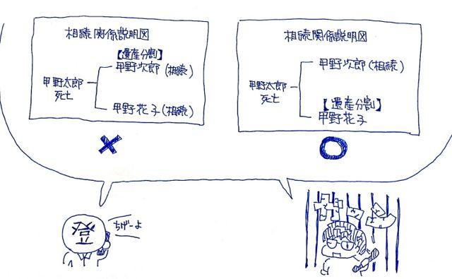 f:id:itousihousyoshi:20130821104925j:image:w640