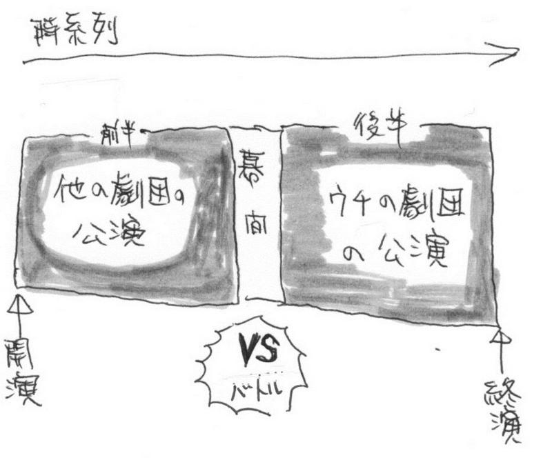 f:id:itousihousyoshi:20140412013852j:image:w360