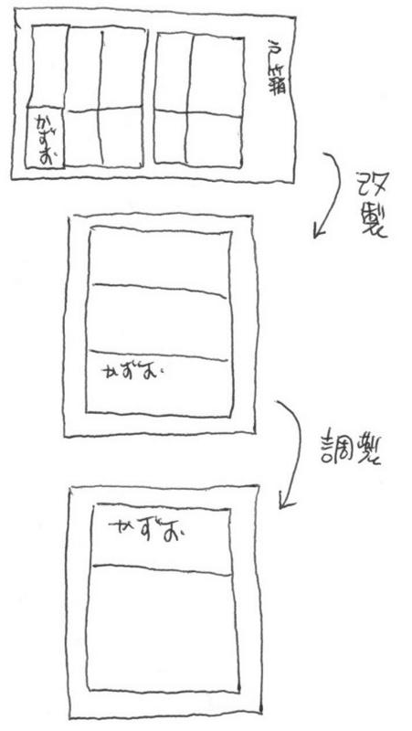 f:id:itousihousyoshi:20140425015950j:image:w250