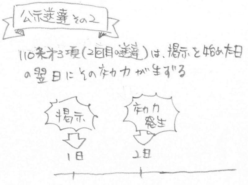 f:id:itousihousyoshi:20140705164534j:image:w360