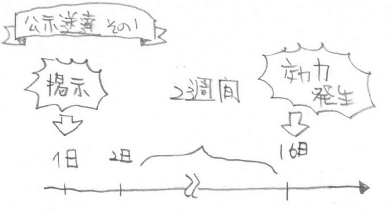 f:id:itousihousyoshi:20140705164536j:image:w360