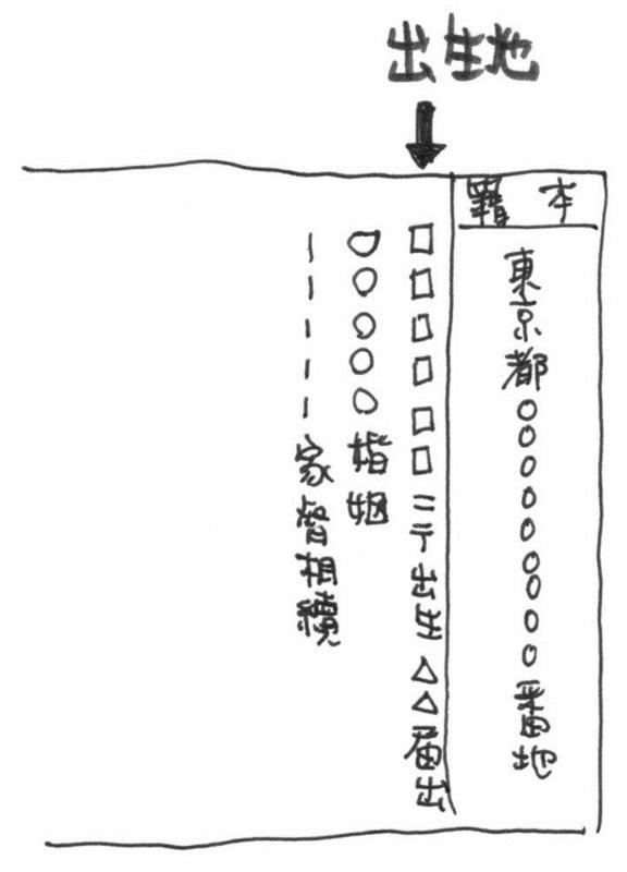 f:id:itousihousyoshi:20140710202833j:image:w250