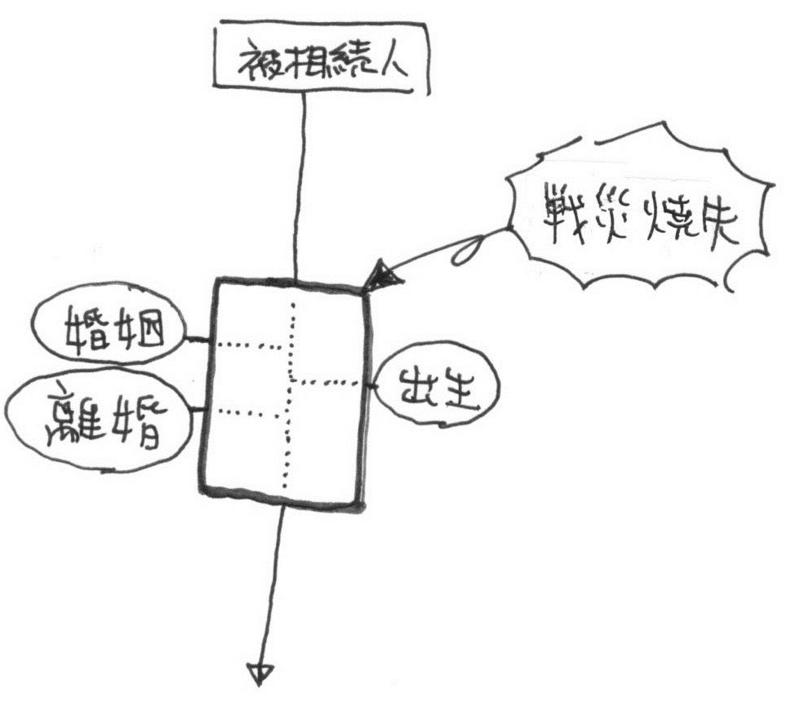 f:id:itousihousyoshi:20140710202834j:image:w350