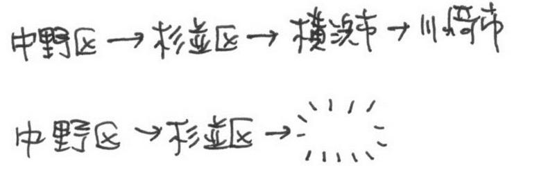 f:id:itousihousyoshi:20140710202836j:image:w350