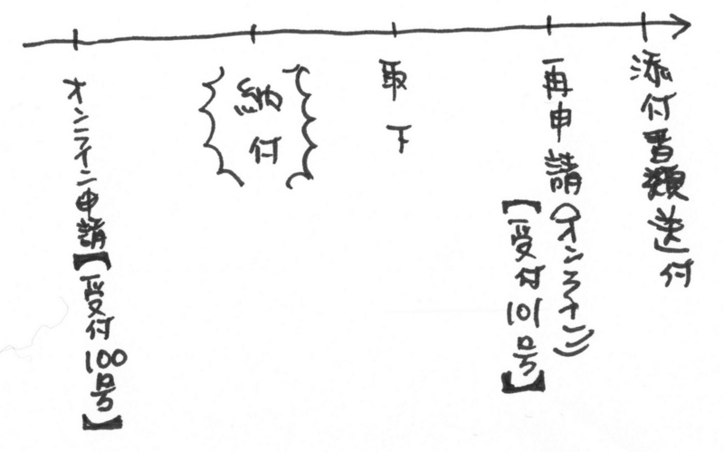 f:id:itousihousyoshi:20141123205025j:image:w360