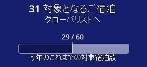 f:id:itraveller:20170705094647j:plain