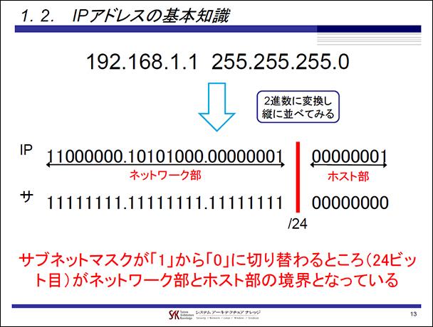 f:id:itstaffing:20191210125352j:plain
