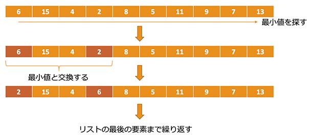 f:id:itstaffing:20200304121653j:plain