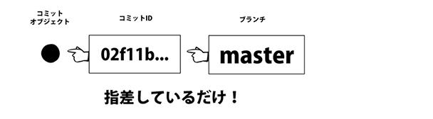 f:id:itstaffing:20201221125957j:plain