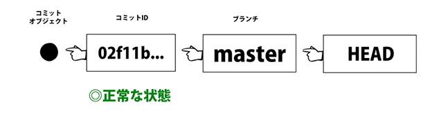 f:id:itstaffing:20201221130102j:plain
