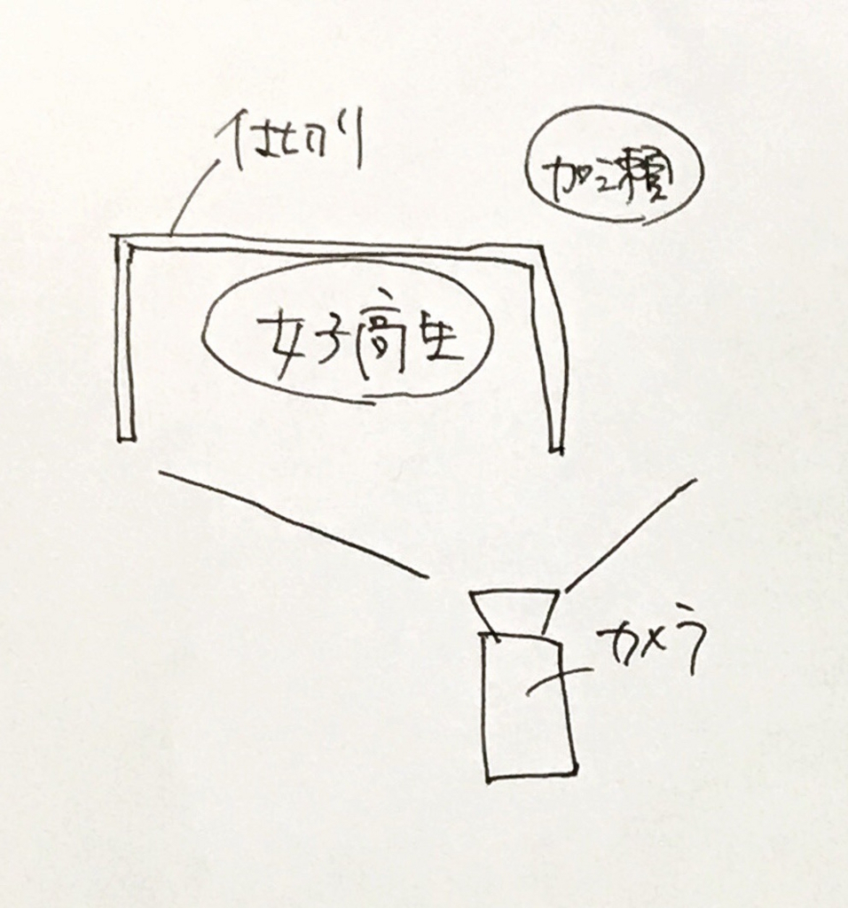 f:id:itsuki1202:20180410062637j:plain