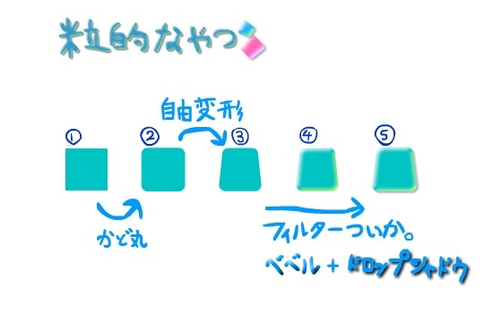 f:id:itsuki_kosen:20110406191117j:image