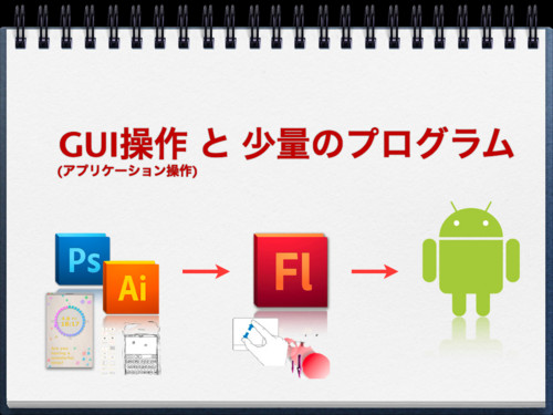 f:id:itsuki_kosen:20110410231313j:image