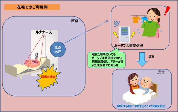 f:id:itsukofumiaki:20171018085657j:plain