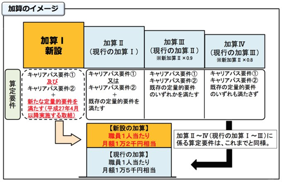 f:id:itsukofumiaki:20171027090234p:plain