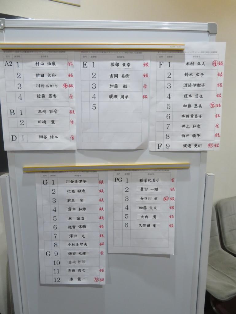 f:id:itsukofumiaki:20180121080625j:plain