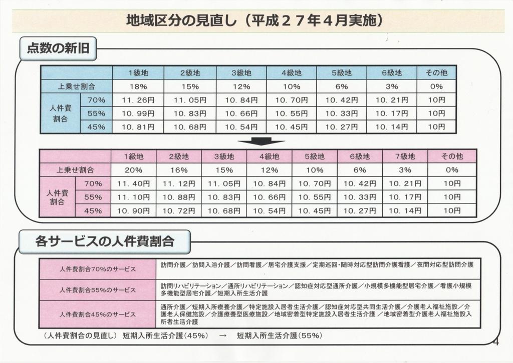 f:id:itsukofumiaki:20180504070407j:plain