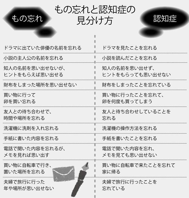 f:id:itsukofumiaki:20180516053608j:plain