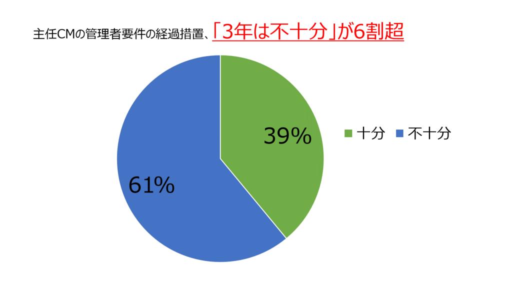 f:id:itsukofumiaki:20180620210835p:plain