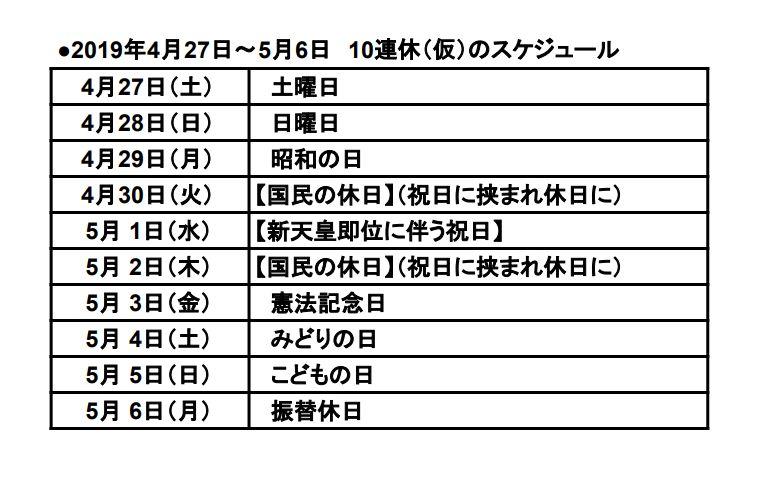 f:id:itsukofumiaki:20190403044008j:plain