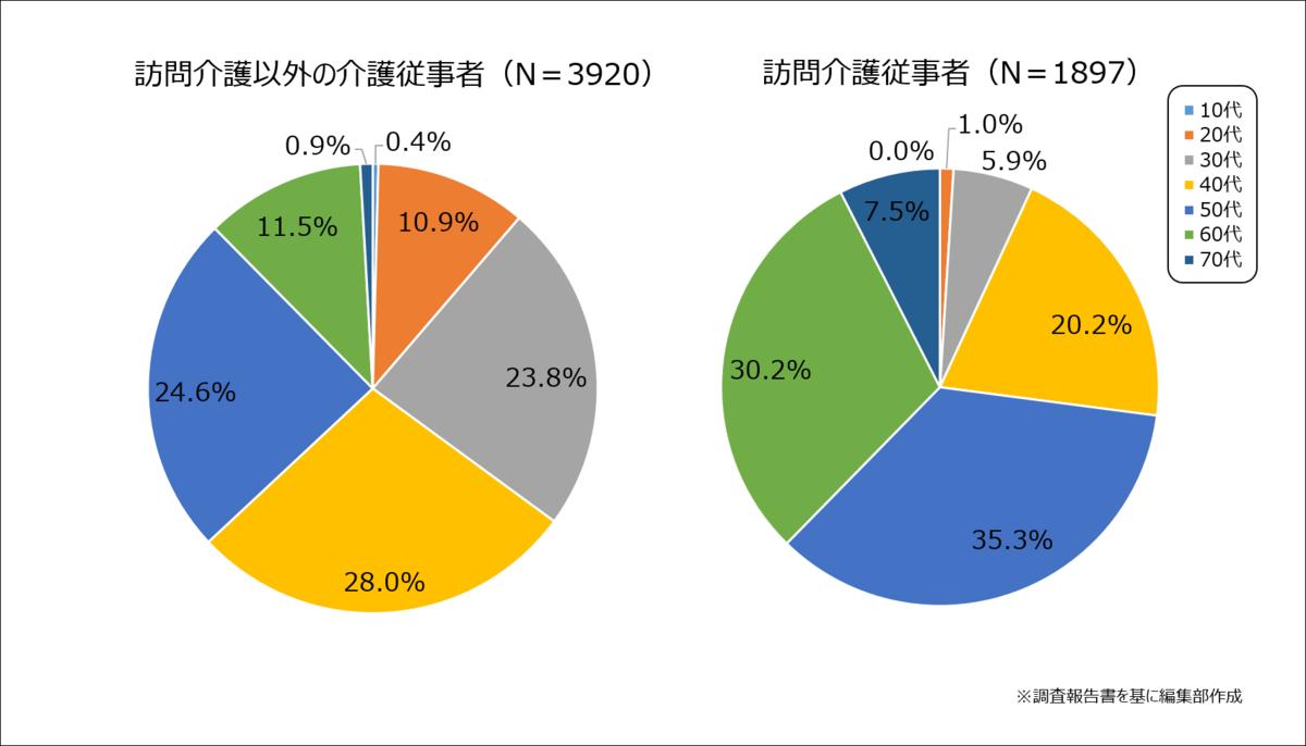 f:id:itsukofumiaki:20190509084742p:plain