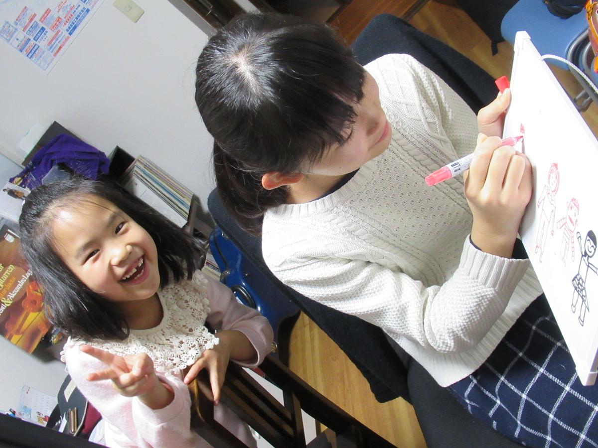 f:id:itsukofumiaki:20200201234634j:plain