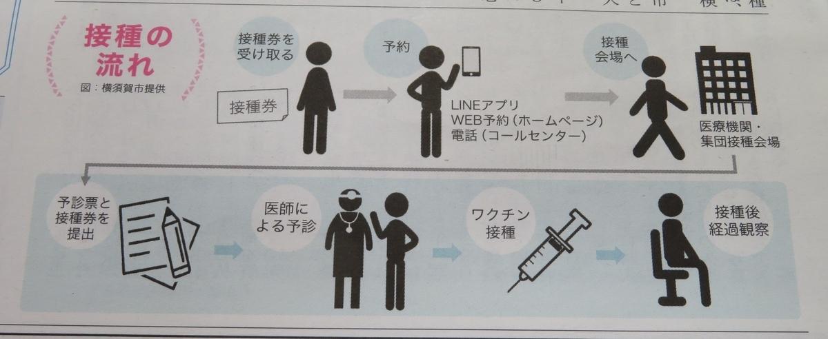 f:id:itsukofumiaki:20210425134734j:plain