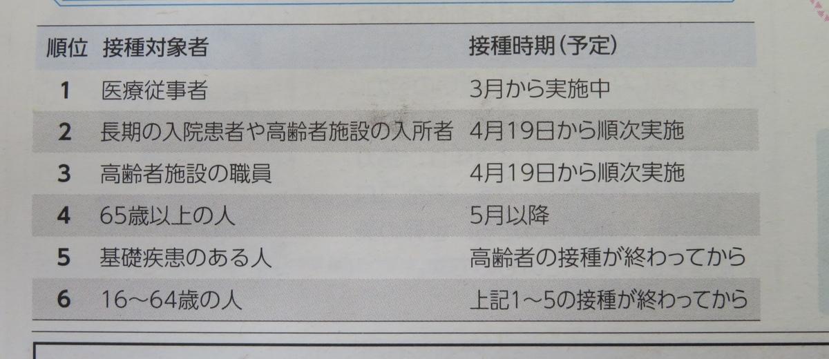 f:id:itsukofumiaki:20210425134748j:plain