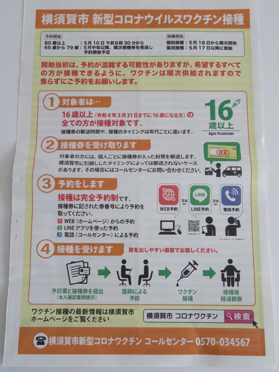 f:id:itsukofumiaki:20210509095639j:plain
