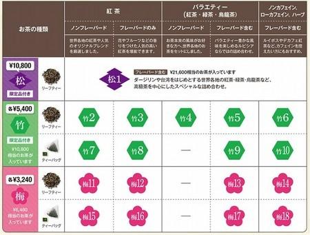 f:id:itsukorosato:20201202001514j:plain