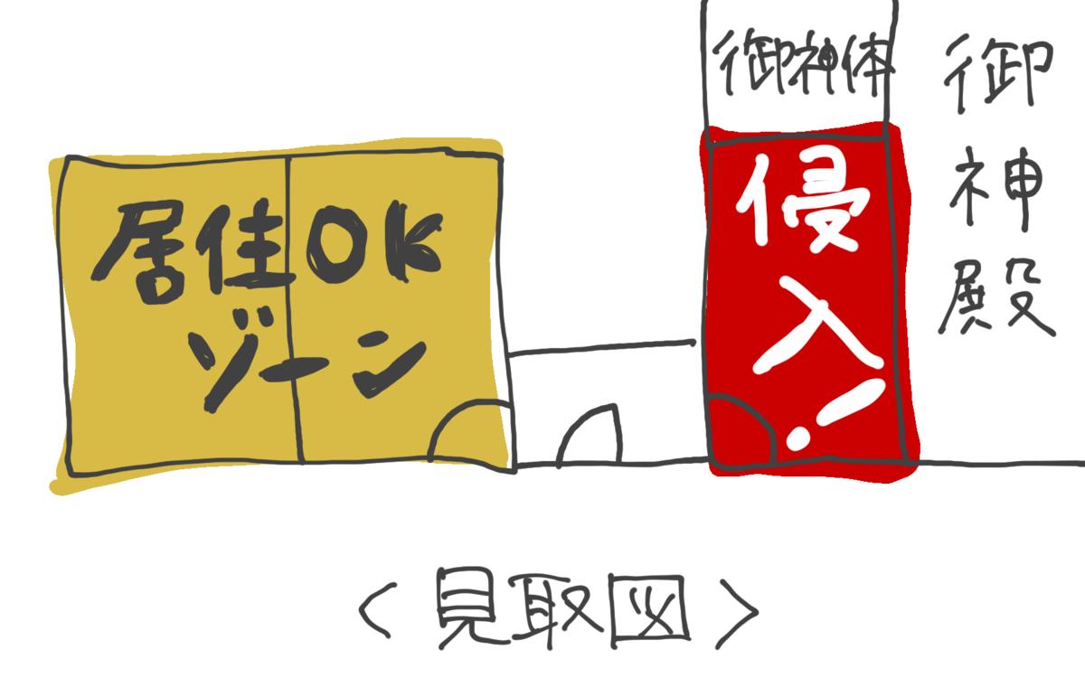 f:id:itsuqi:20190405204727p:plain