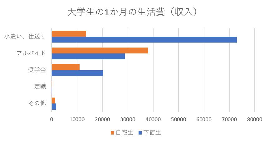 f:id:itsutsuki:20181026213342p:plain