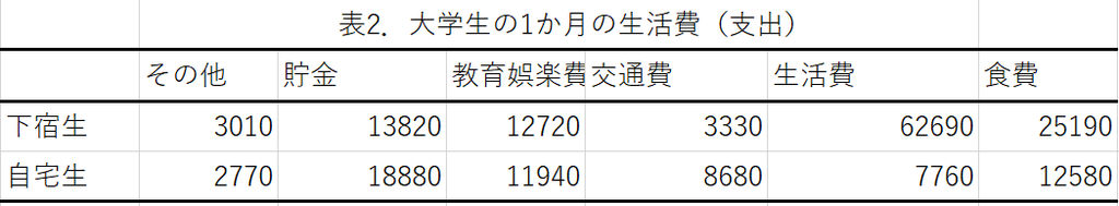 f:id:itsutsuki:20181026215203p:plain