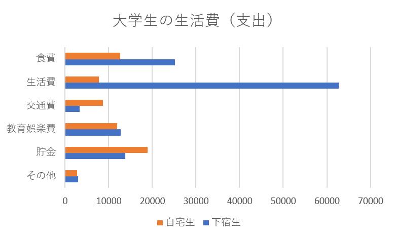 f:id:itsutsuki:20181026215214p:plain