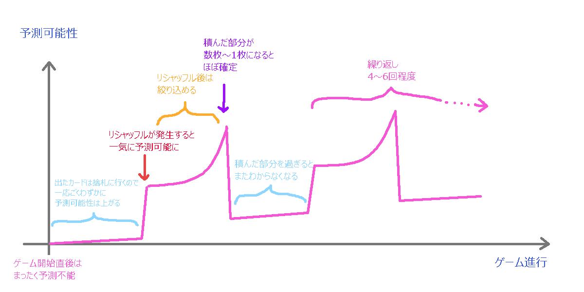 f:id:ityou:20201205093001p:plain