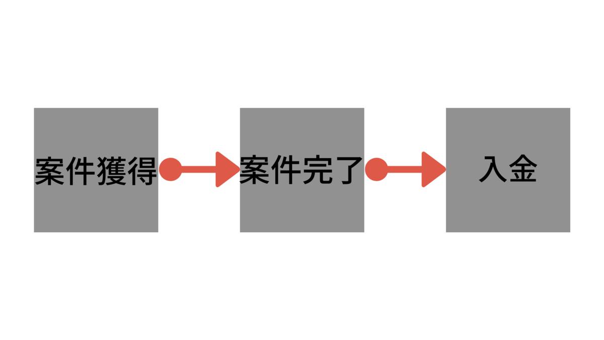 f:id:iuto_025:20210117173457p:plain