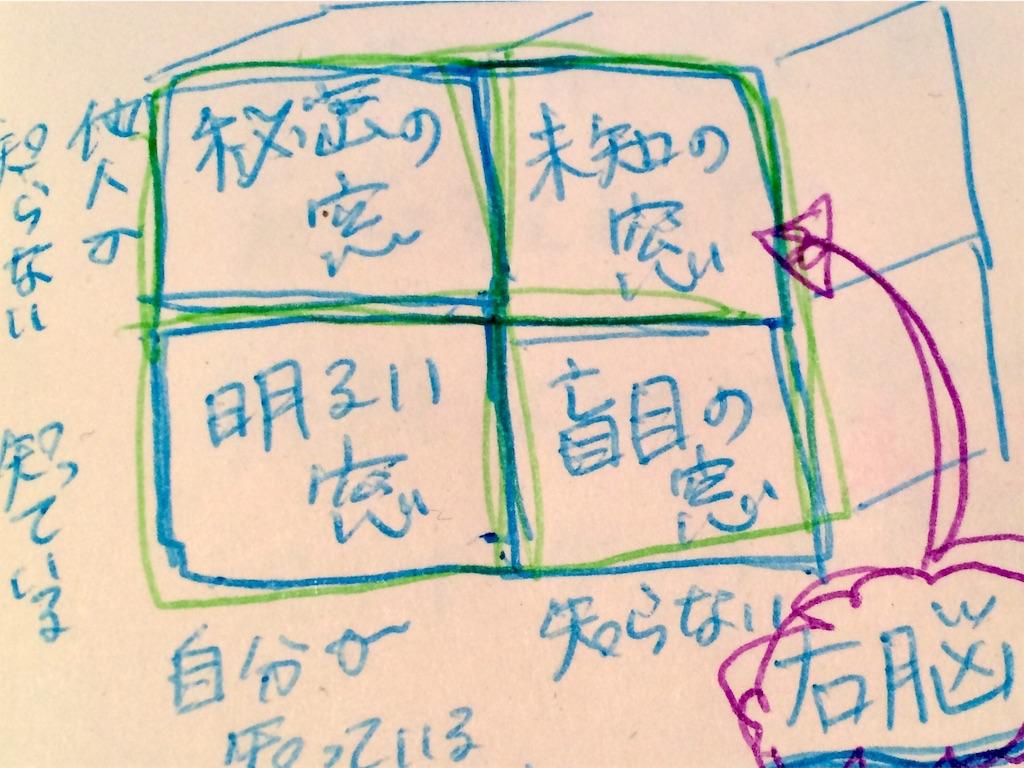 f:id:iwadetomoko:20180129171754j:plain