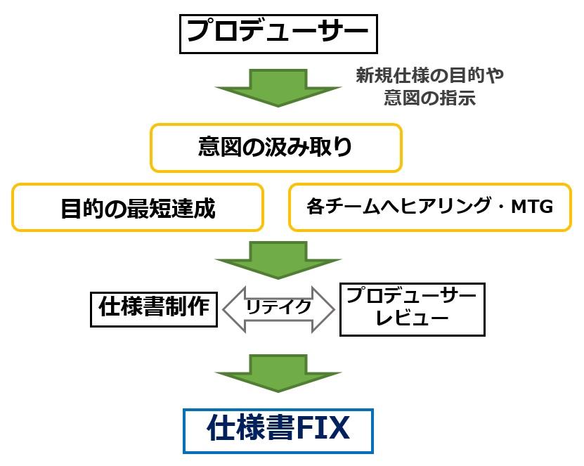 f:id:iwagaki_001:20160817172112j:plain