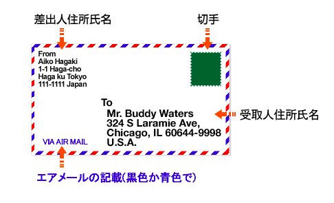 f:id:iwairyoui:20210102162045p:plain