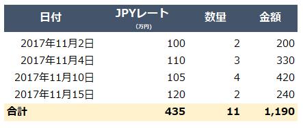 f:id:iwanori65:20171224145813p:plain