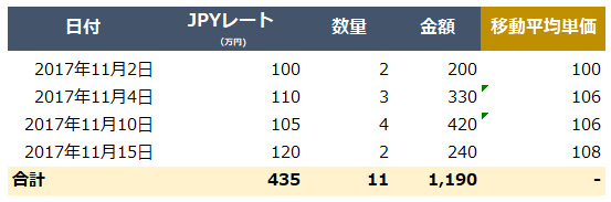 f:id:iwanori65:20171224191300p:plain