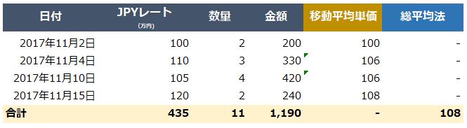 f:id:iwanori65:20171224191342p:plain