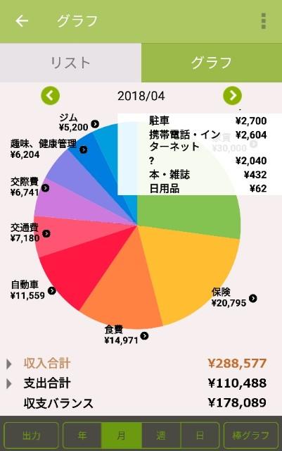 f:id:iwanttosemi-retire:20180501234230j:image