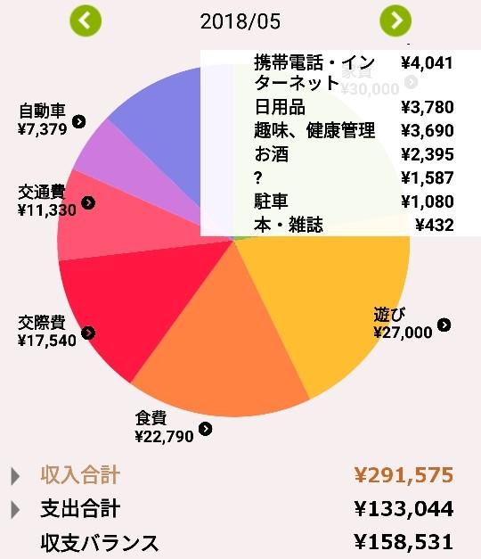 f:id:iwanttosemi-retire:20180531212242j:image