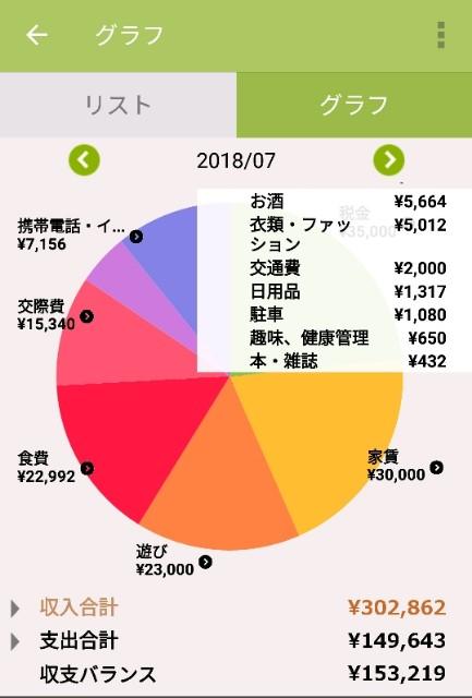 f:id:iwanttosemi-retire:20180728173558j:image