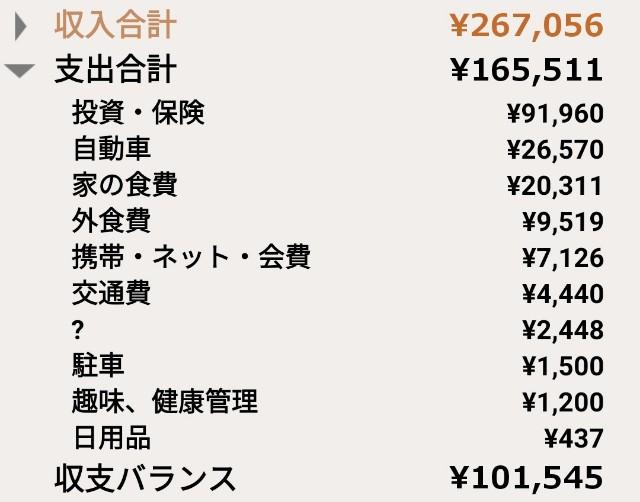 f:id:iwanttosemi-retire:20200301212252j:image